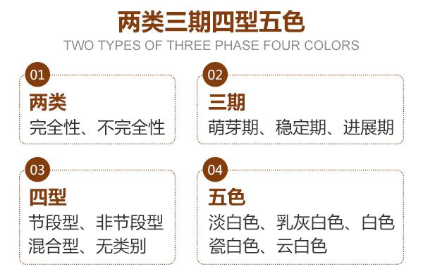 <b>资讯:普通白斑跟白癜风白斑的区别知识</b>