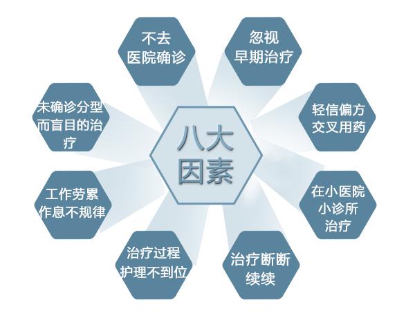 海安白癜风有效治疗方法